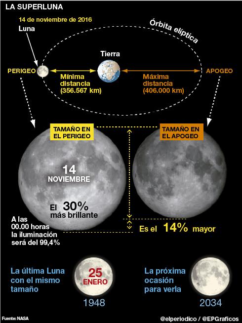 """Imagen de """"El Periódico.com"""""""